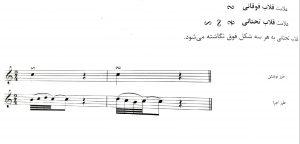 نت زینت ٬ کلاس موسیقی ٬ کلاس آموزش گیتار ٬ آموزشگاه موسیقی شمال تهران