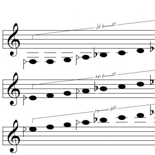 کلید موسیقی